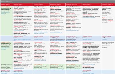 Nagoya Programme
